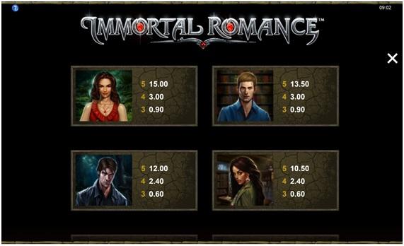 Análise da slot Immortal Romance4