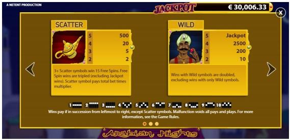 slot Arabian Nights3