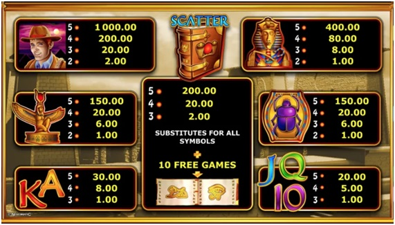 slot Book of Ra Deluxe4