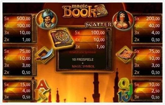 Magic Book2